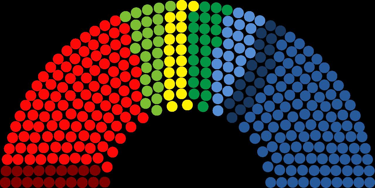 2010_Riksdag_Structure